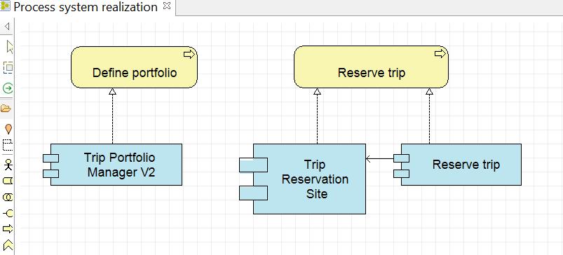 archimate-le-diagramme-de-réalisation-des-processus.png
