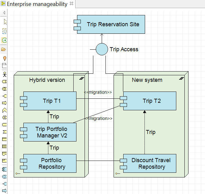archimate-le-diagramme-de-gestion-d-entreprise.png