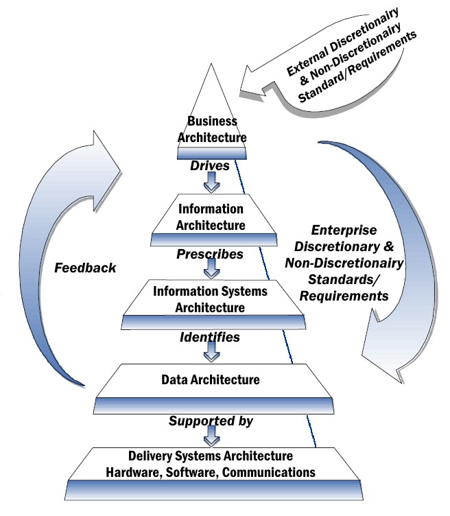 Organization Theory Structure Design And Applications Pdf