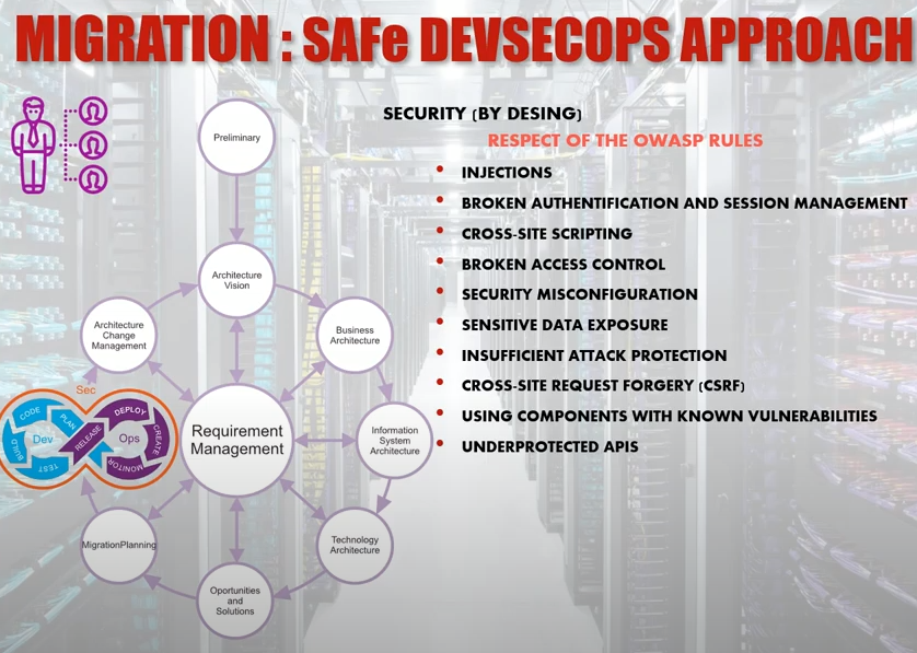SAFe-DevSecOps-approach