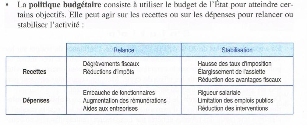 dissertation politique monétaire et budgétaire