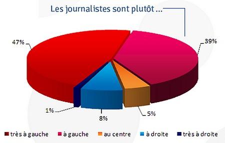 ojim-journalistes.jpg