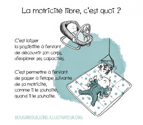 motricite_libre_sol2.jpg
