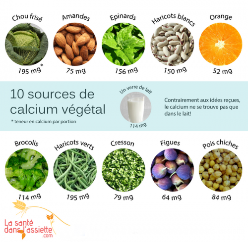10 sources de calcium.png