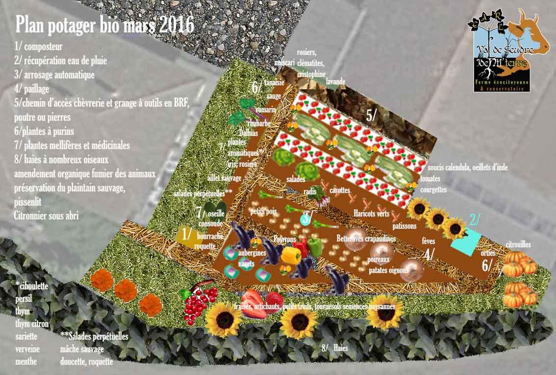 plan potager bio 2016 beno t biteau paysan agronome. Black Bedroom Furniture Sets. Home Design Ideas