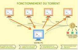 Téléchargement Torrent.PNG