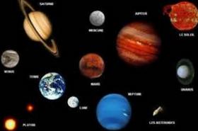 Nom des planètes.PNG