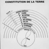 Constitution Terre.PNG
