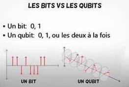 Qubits.PNG