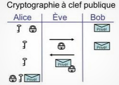 cryptographie.PNG