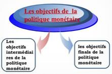 Politique monétaire.PNG