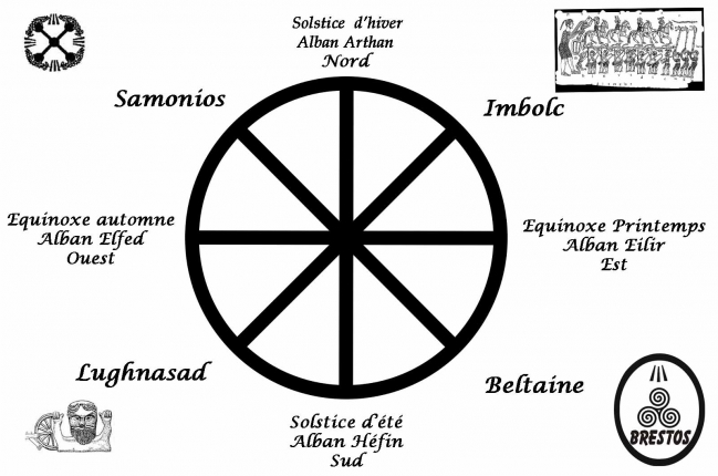 roue de l'année_modifié-1.jpg