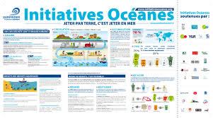 initiativeoceanes.jpg