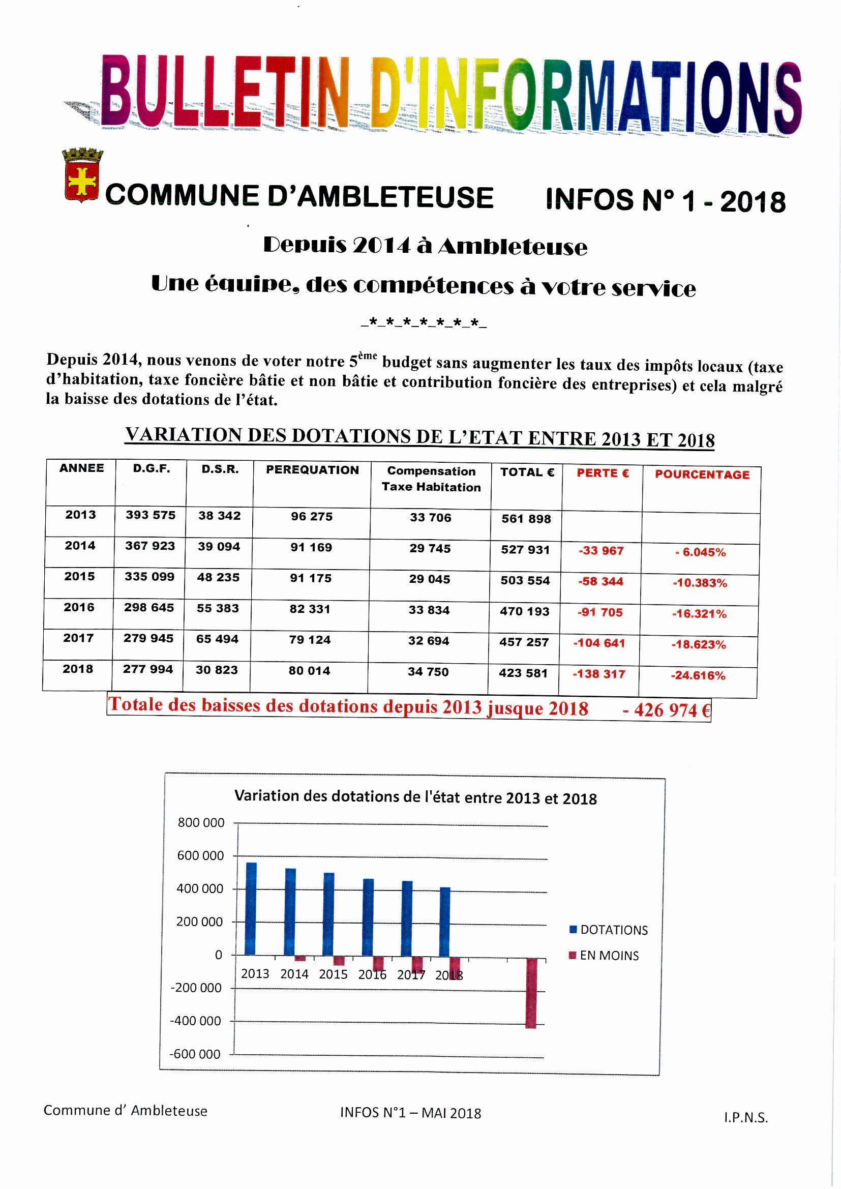 bulletin d infos mai_001.jpg