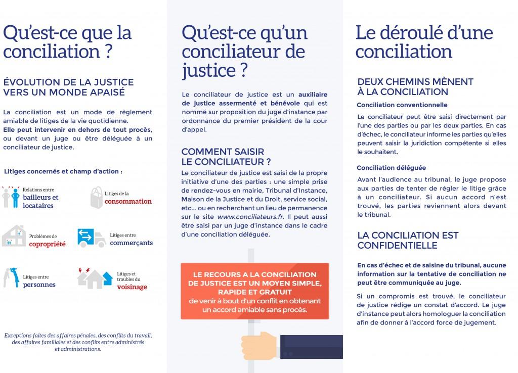La-Conciliation_fiche-technique-1-1024x738.jpg