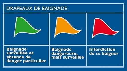 drapeaux_baignade_gallerybig_cle56bdba-95f4b
