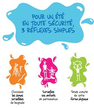 INPES_affiche_prevention