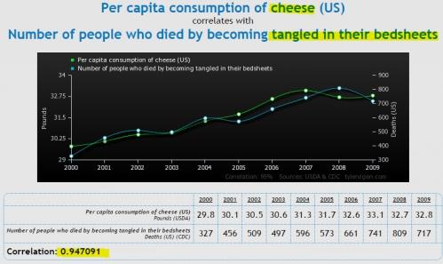 Cheese vs Bedsheets.jpg