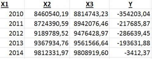 Données X1 X2 X3 Y.jpg