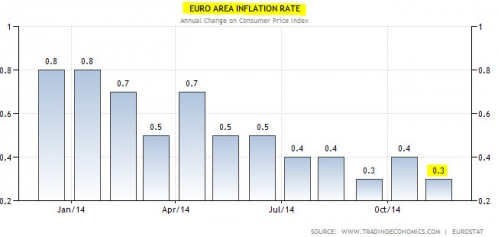 Euro Area Inflation Rate.jpg