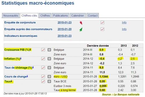 Statistiques Banque nationale.jpg
