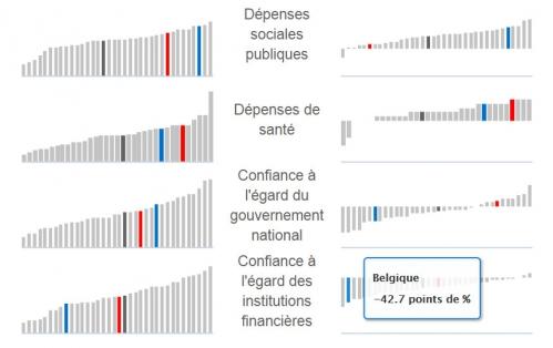 Effets de la crise en Belgique.jpg