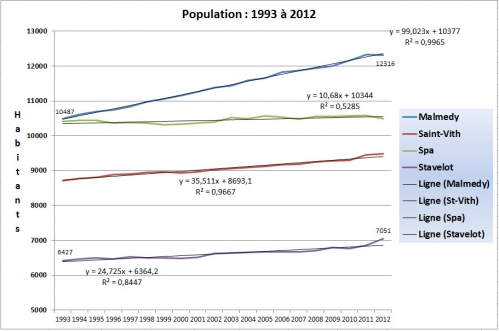 Population - 1.jpg