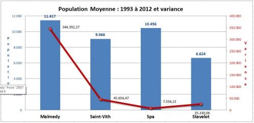 Population - 2.jpg