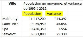 Population - 2a - chiffres.jpg