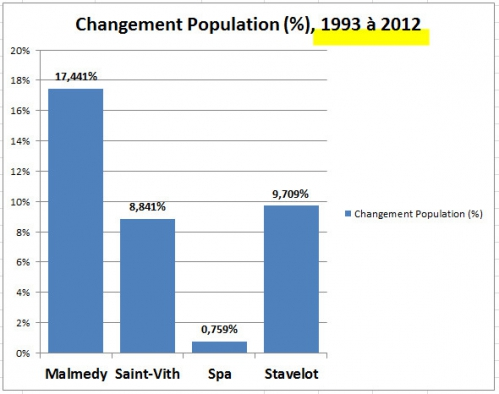 Population - 3.jpg