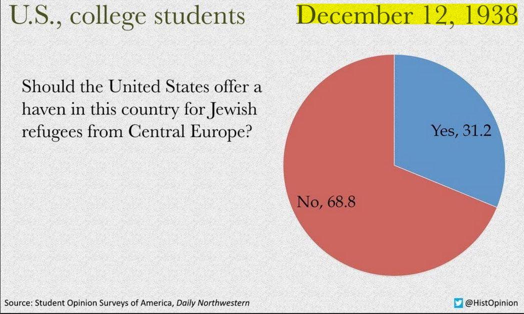 The 1938 Poll.jpg