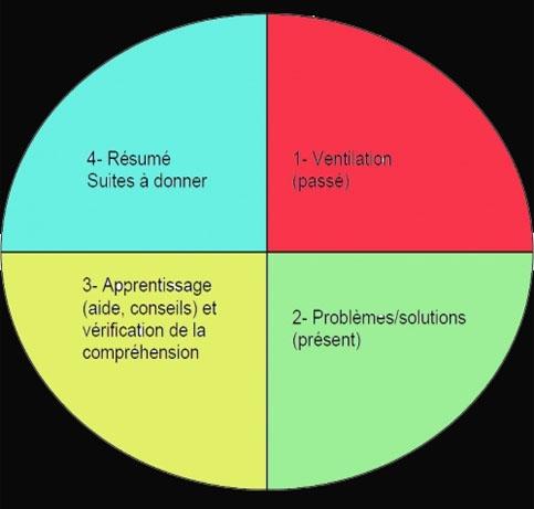 Asperger rencontres problèmes