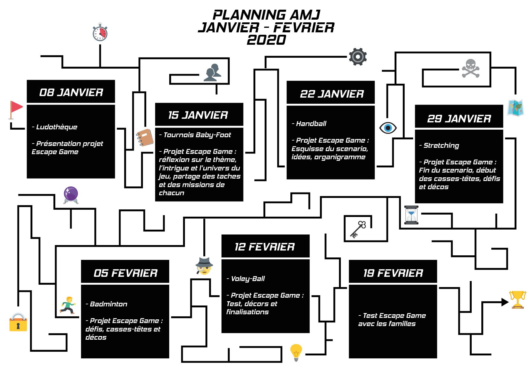 Planning_AMJ_Jan_Fev_20.png
