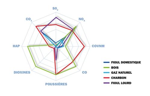 GNL-ecologie (1).jpg