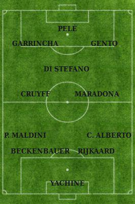 Equipe type de tous les temps Voetbal International.jpg
