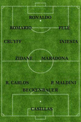 Equipe type de tous les temps Marca Magazine.jpg