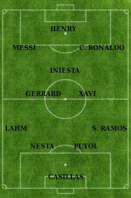 Equipe type UEFA.jpg