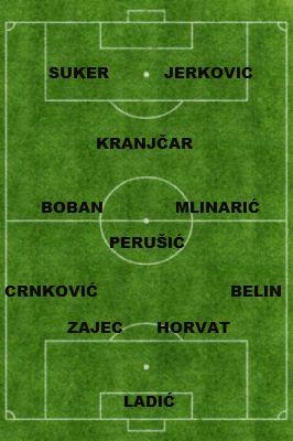 Dinamo Zagreb.jpg