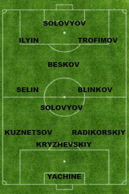 Dynamo Moscou.jpg
