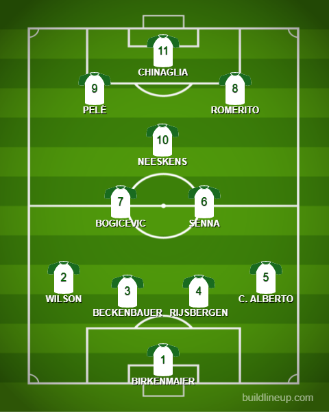 New-York Cosmos.png