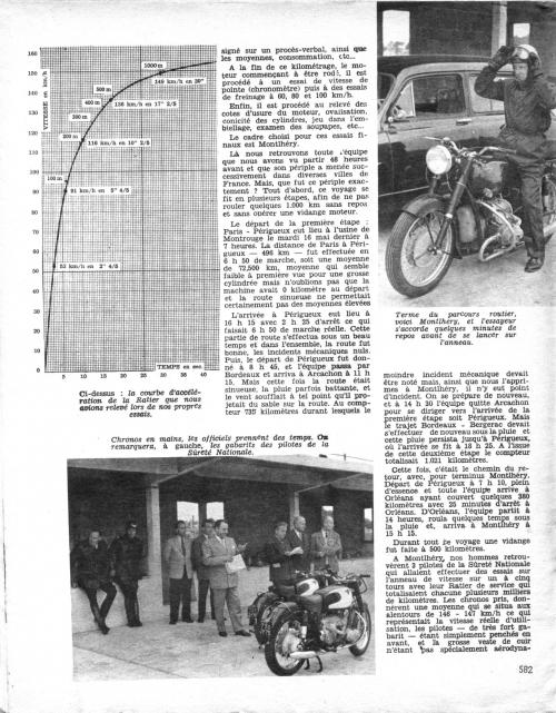 Grand Prix de France 19610010.JPG
