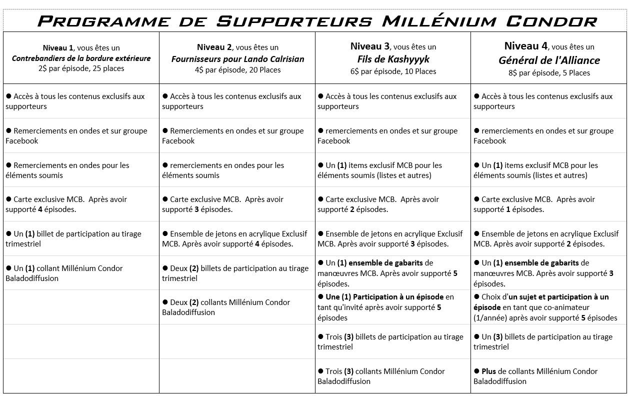 Supporteur MCB.jpg