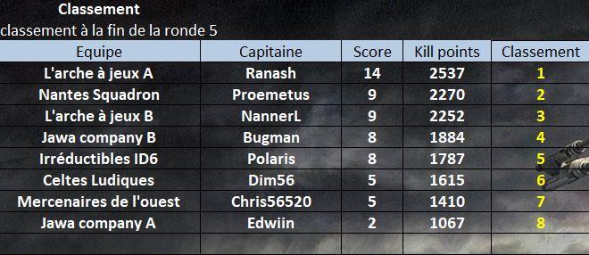 classement-tournoi-final.jpg