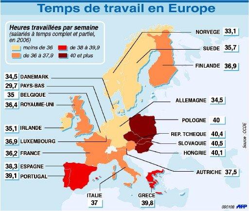 Temps-de-travail-Europe-habdomadaire.jpg