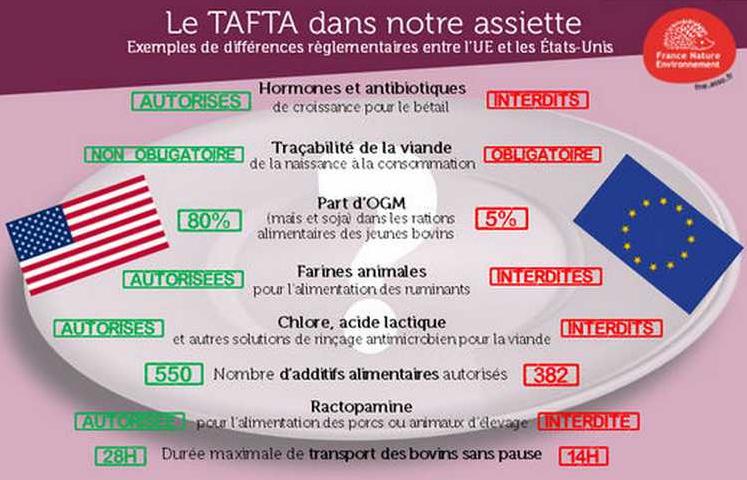 TAFTA.PNG