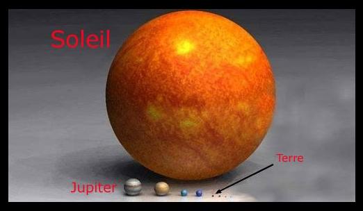 taille du soleil par rapport a la terre