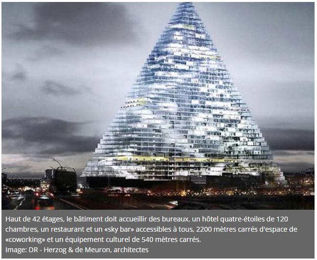 Sociologie De La Ville Paris