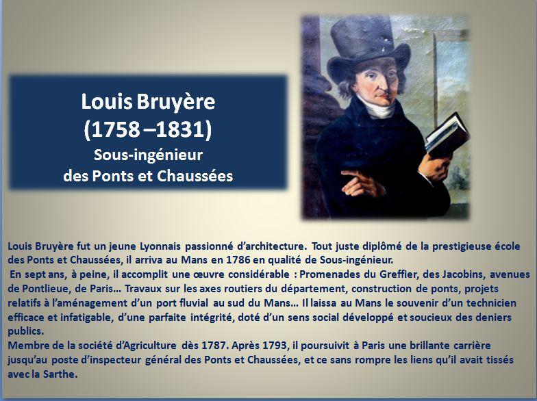 https://www.blog4ever-fichiers.com/2015/02/794874/Louis-Bruy--re--1758-1831-.JPG