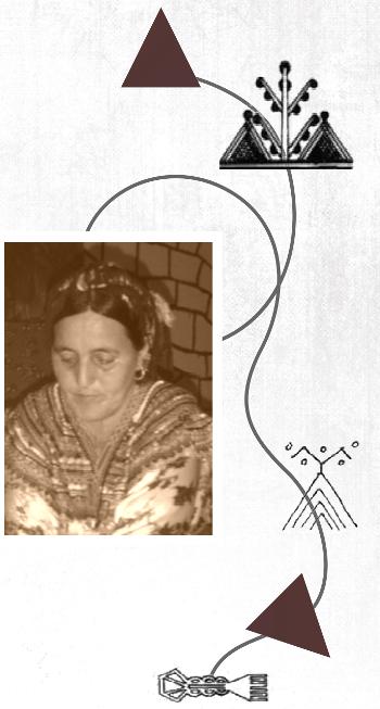 La légende de Yennayer et Furar en Kabylie