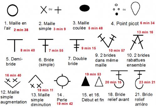 Symboles et temps.png